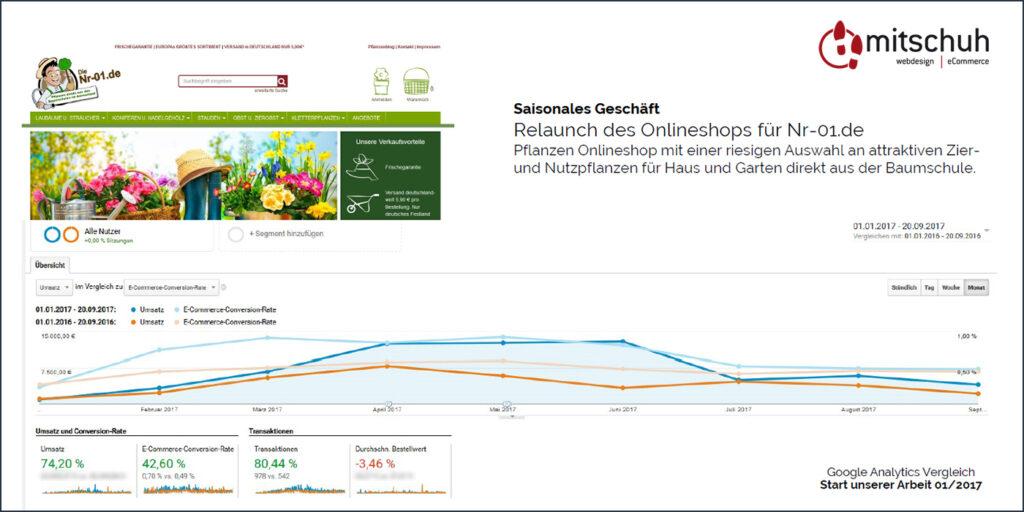 mitschuh-shop-optimierung-relaunch-02