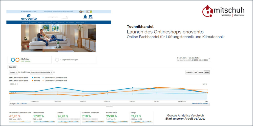 mitschuh-shop-optimierung-relaunch-03